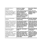 Biography Interview Templates