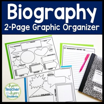 Biography Poster: Biography Book Report: Biography Graphic