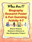 Biography Poster Research Project Who Am I? Fun Guessing A