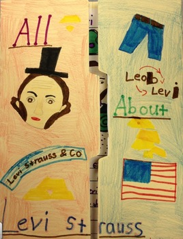Biography Project Foldable Templates (Common Core Aligned)