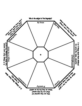 Biography Report Wheel
