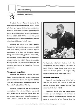 Biography: Theodore Roosevelt