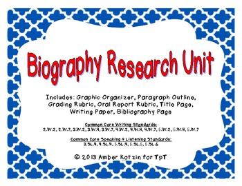 Biography Unit (Common Core Aligned)