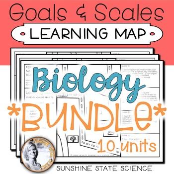 Biology BUNDLE Learning Goal & Scale Maps