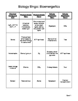 Biology Bingo - Bioenergetics - Photosynthesis and Cellula