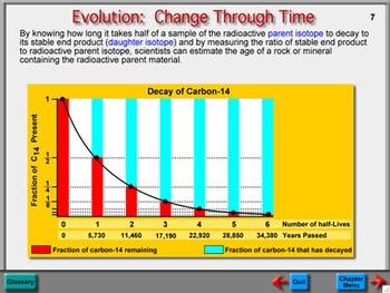 Biology Chapter 11: Evolution I