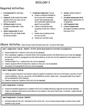 Biology I - Unit Required Activities, Choice/Anchor Activi