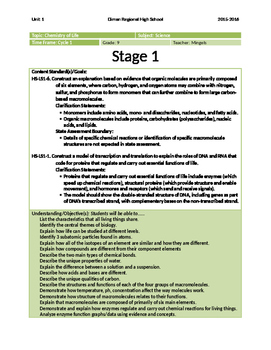 Biology Unit 1 Chemistry of Life Unit Plan with daily less