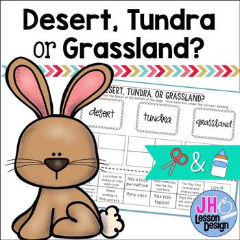 Biome Cut and Paste: Desert Tundra or Grassland?