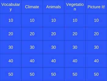 Biome Jeopardy