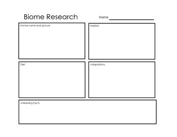 Biome Research Sheet