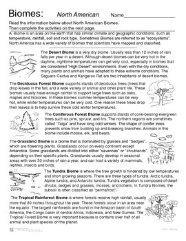Biomes - 6 major Biomes of North America - Introduction &