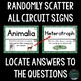 Classification - Around the Room Circuit