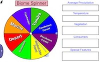 Biomes Spinner