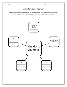 Biology! Taxonomy and Classification: Worksheets!