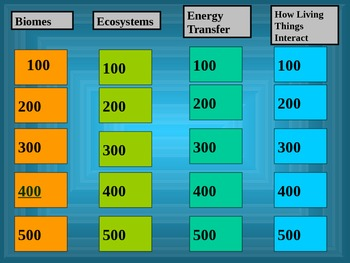 Biomes and Ecosystems Jeopardy