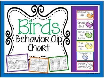 Bird Behavior Clip Chart