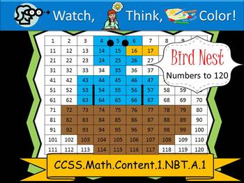 Bird Nest Hundreds Chart to 120 - Watch, Think, Color Myst