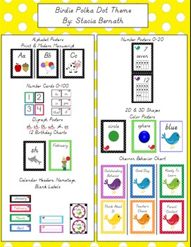 Birdie and Polka Dots Theme Classroom Mega Pack