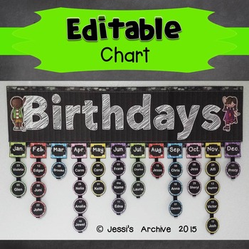 Birthday Chart