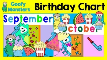 Birthday Chart - Goofy Monsters