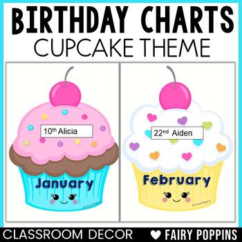 Birthday Charts (Cupcake Theme) - Plus Certificates & Bookmarks!