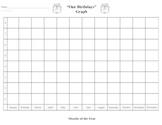 Birthday Graph with Grid
