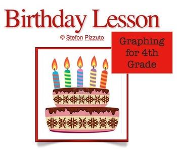 Birthday Lesson