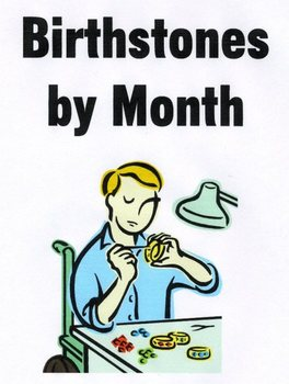 Birthstones by Month Powerpoint