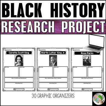 Black History Graphic Organizers