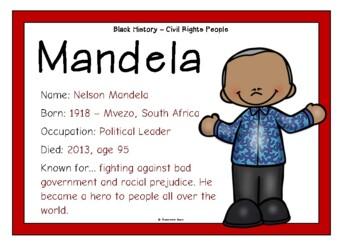Black History - Historical People