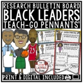 Black History Month Activities & Black History Month Resea