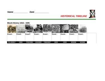 Black History Timeline 1915 - 1945