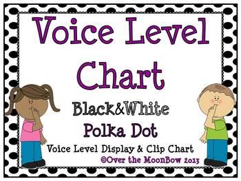 Black & White Polka Dot Classroom Voice Level Displays & C