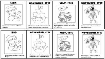Blackbeard Event Cards (Timelines)