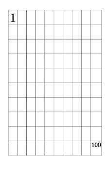 Blank 1000 Chart