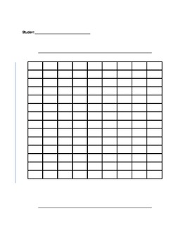 Blank bar graph or double bar graph template by for Blank picture graph template