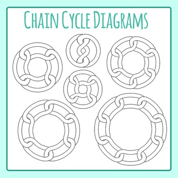 Blank Chain Cycle Diagram - Food Chains Etc Clip Art for C