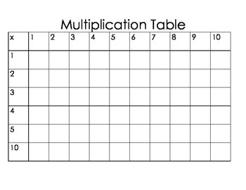 Blank Multiplication Table
