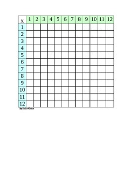 Blank Multiplication Table for Practice and Assessment
