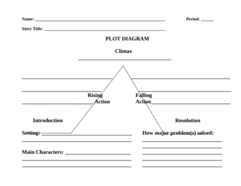 Blank Short Story Plot Diagram by Maren Kula | Teachers ...