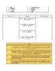 Blended Learning Station Rotations: Elements Matter