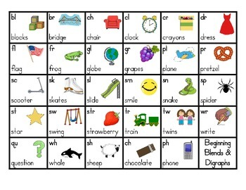 Blends, Digraphs, and Vowel Sounds Charts