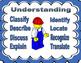 Bloom's Taxonomy LEGO Theme