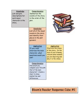 Bloom's Taxonomy Cube #1 - Story Elements / Reader Response