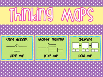 Blue and Green Thinking Maps
