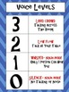 Blurt Chart and Voice Level Poster