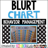 Blurt Chart to Help Stop Blurting Out