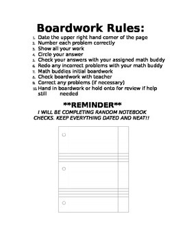 Boardwork Rules