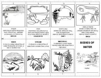 Bodies Of Water Booklet